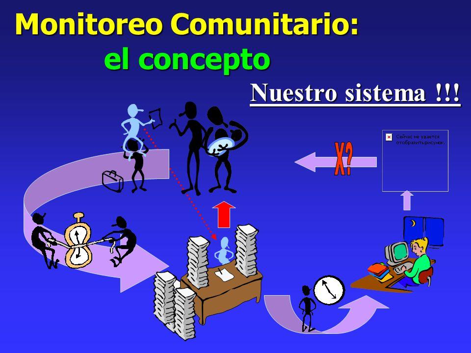 Nuestro sistema !!! Monitoreo Comunitario: el concepto