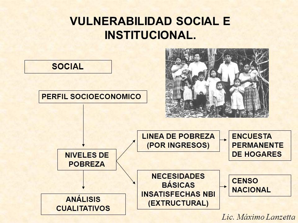 VULNERABILIDAD SOCIAL E INSTITUCIONAL. SOCIAL Lic. Máximo Lanzetta PERFIL SOCIOECONOMICO NIVELES DE POBREZA LINEA DE POBREZA (POR INGRESOS) NECESIDADE