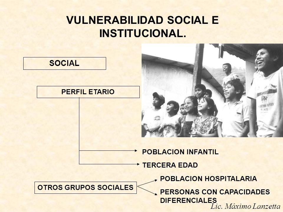 VULNERABILIDAD SOCIAL E INSTITUCIONAL. SOCIAL PERFIL ETARIO POBLACION INFANTIL TERCERA EDAD POBLACION HOSPITALARIA PERSONAS CON CAPACIDADES DIFERENCIA