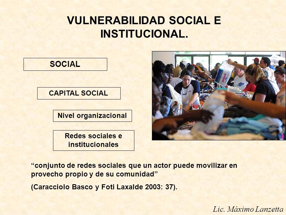 VULNERABILIDAD SOCIAL E INSTITUCIONAL. SOCIAL CAPITAL SOCIAL Lic. Máximo Lanzetta conjunto de redes sociales que un actor puede movilizar en provecho