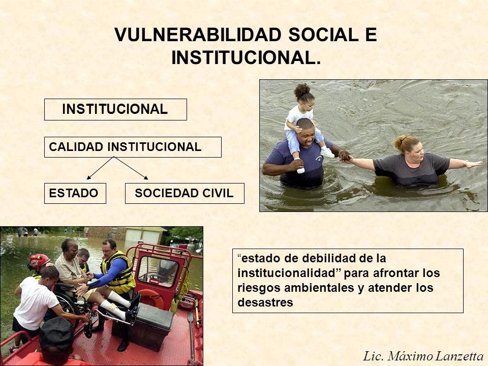 VULNERABILIDAD SOCIAL E INSTITUCIONAL. INSTITUCIONAL CALIDAD INSTITUCIONAL Lic. Máximo Lanzetta estado de debilidad de la institucionalidad para afron