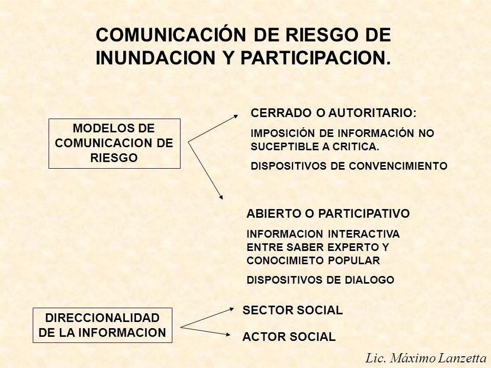 Lic. Máximo Lanzetta COMUNICACIÓN DE RIESGO DE INUNDACION Y PARTICIPACION. MODELOS DE COMUNICACION DE RIESGO CERRADO O AUTORITARIO: IMPOSICIÓN DE INFO
