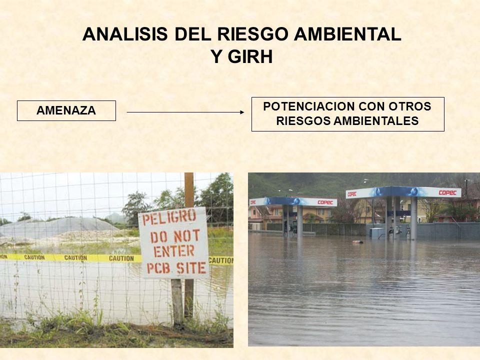 ANALISIS DEL RIESGO AMBIENTAL Y GIRH AMENAZA POTENCIACION CON OTROS RIESGOS AMBIENTALES
