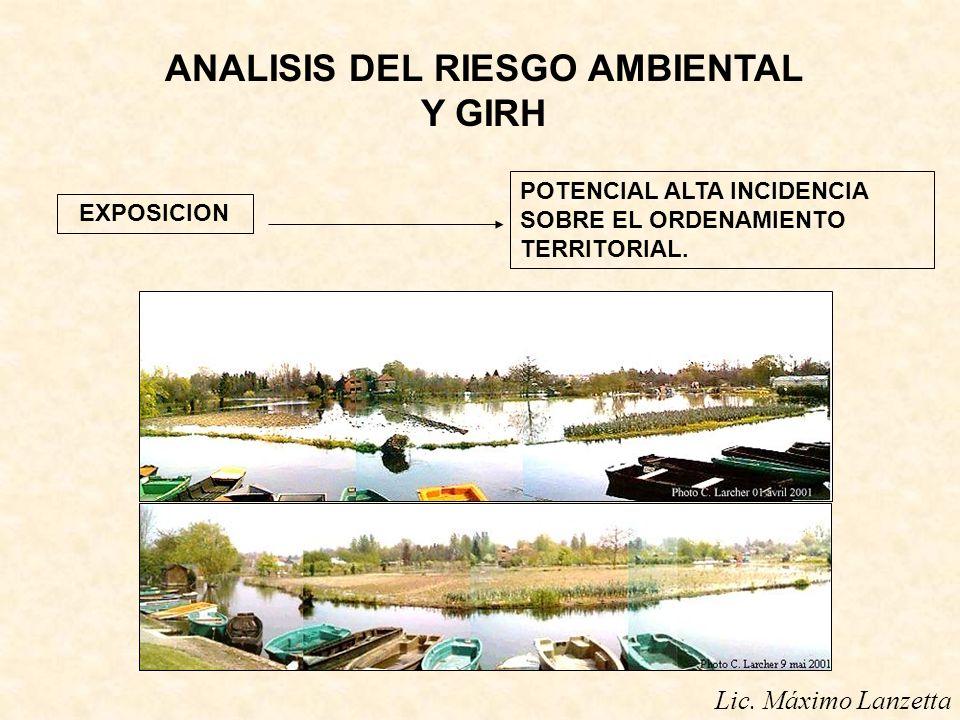 ANALISIS DEL RIESGO AMBIENTAL Y GIRH Lic. Máximo Lanzetta EXPOSICION POTENCIAL ALTA INCIDENCIA SOBRE EL ORDENAMIENTO TERRITORIAL.