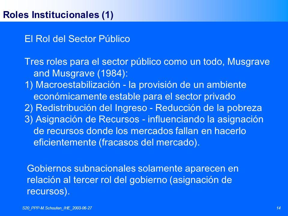 S20_PPP-M.Schouten_IHE_2003-06-2714 El Rol del Sector Público Tres roles para el sector público como un todo, Musgrave and Musgrave (1984): 1) Macroestabilización - la provisión de un ambiente económicamente estable para el sector privado 2) Redistribución del Ingreso - Reducción de la pobreza 3) Asignación de Recursos - influenciando la asignación de recursos donde los mercados fallan en hacerlo eficientemente (fracasos del mercado).