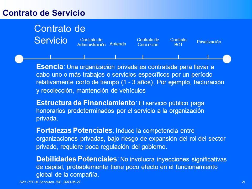 S20_PPP-M.Schouten_IHE_2003-06-2721 Contrato de Servicio Contrato de Administración Contrato de Concesión Contrato BOT Privatización Esencia: Una organización privada es contratada para llevar a cabo uno o más trabajos o servicios específicos por un período relativamente corto de tiempo (1 - 3 años).