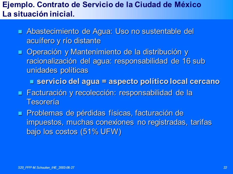 S20_PPP-M.Schouten_IHE_2003-06-2722 n Abastecimiento de Agua: Uso no sustentable del acuífero y río distante n Operación y Mantenimiento de la distrib