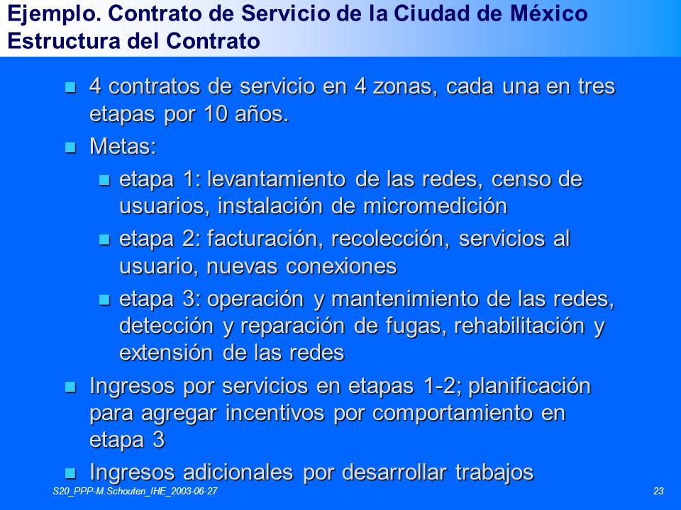 S20_PPP-M.Schouten_IHE_2003-06-2723 n 4 contratos de servicio en 4 zonas, cada una en tres etapas por 10 años. n Metas: n etapa 1: levantamiento de la