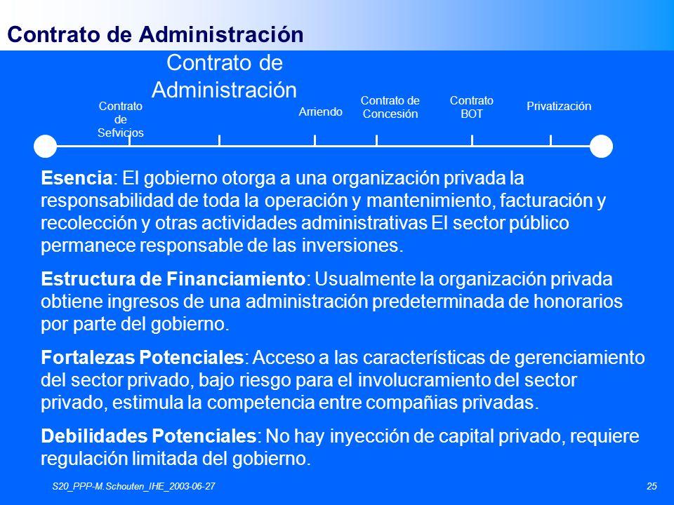 S20_PPP-M.Schouten_IHE_2003-06-2725 Contrato de Administración Esencia: El gobierno otorga a una organización privada la responsabilidad de toda la operación y mantenimiento, facturación y recolección y otras actividades administrativas El sector público permanece responsable de las inversiones.