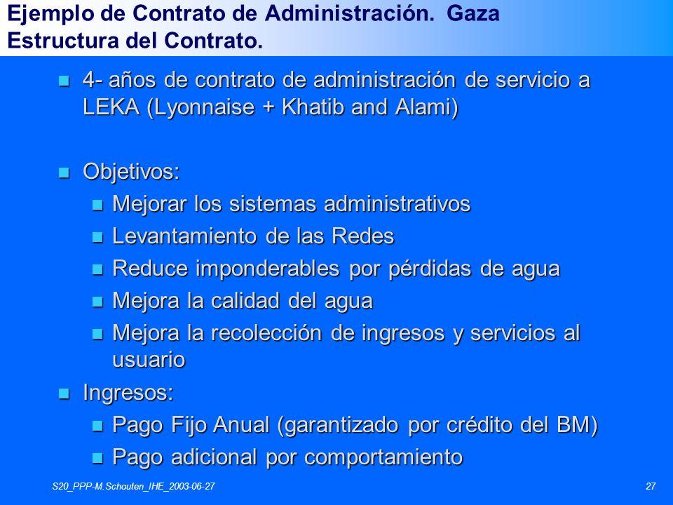 S20_PPP-M.Schouten_IHE_2003-06-2727 n 4- años de contrato de administración de servicio a LEKA (Lyonnaise + Khatib and Alami) n Objetivos: n Mejorar l