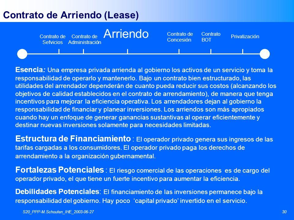 S20_PPP-M.Schouten_IHE_2003-06-2730 Contrato de Administración Esencia: Una empresa privada arrienda al gobierno los activos de un servicio y toma la