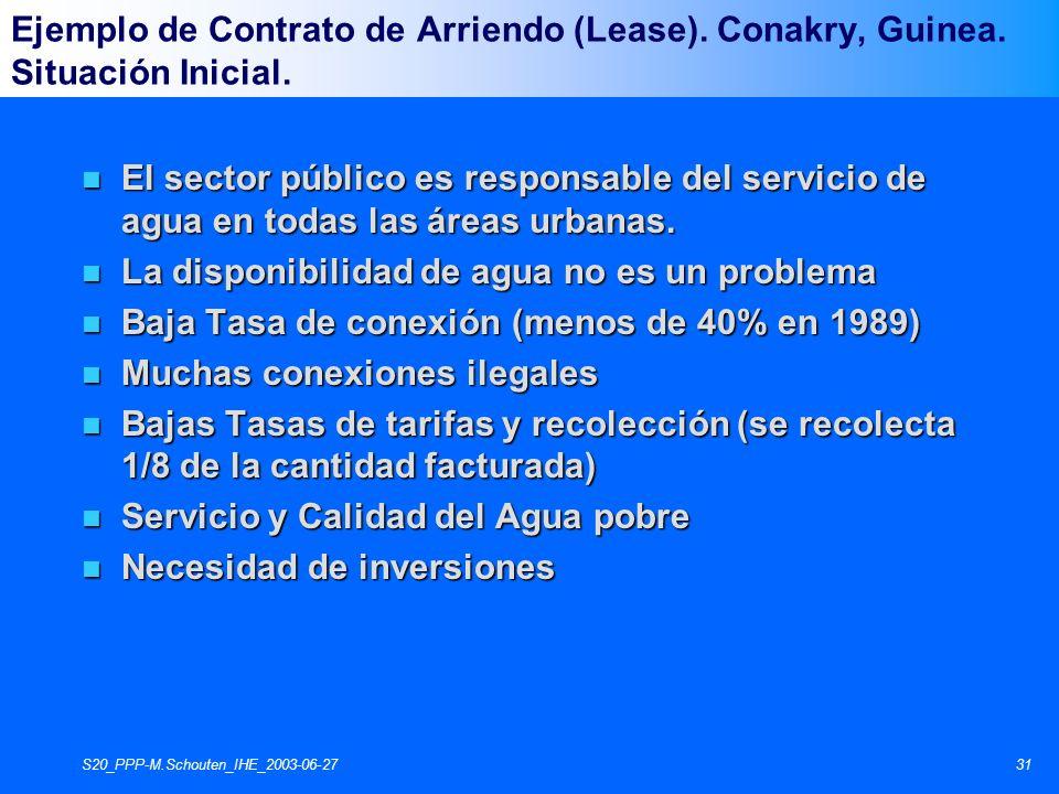 S20_PPP-M.Schouten_IHE_2003-06-2731 Ejemplo de Contrato de Arriendo (Lease).