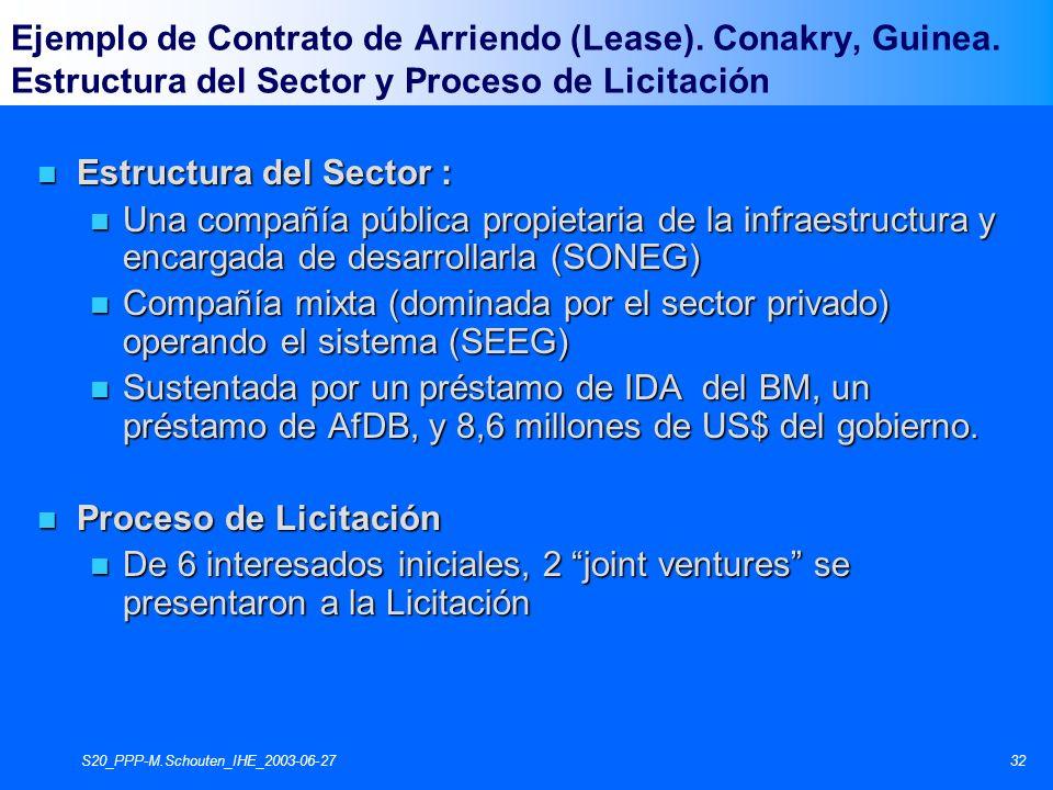 S20_PPP-M.Schouten_IHE_2003-06-2732 n Estructura del Sector : n Una compañía pública propietaria de la infraestructura y encargada de desarrollarla (SONEG) n Compañía mixta (dominada por el sector privado) operando el sistema (SEEG) n Sustentada por un préstamo de IDA del BM, un préstamo de AfDB, y 8,6 millones de US$ del gobierno.