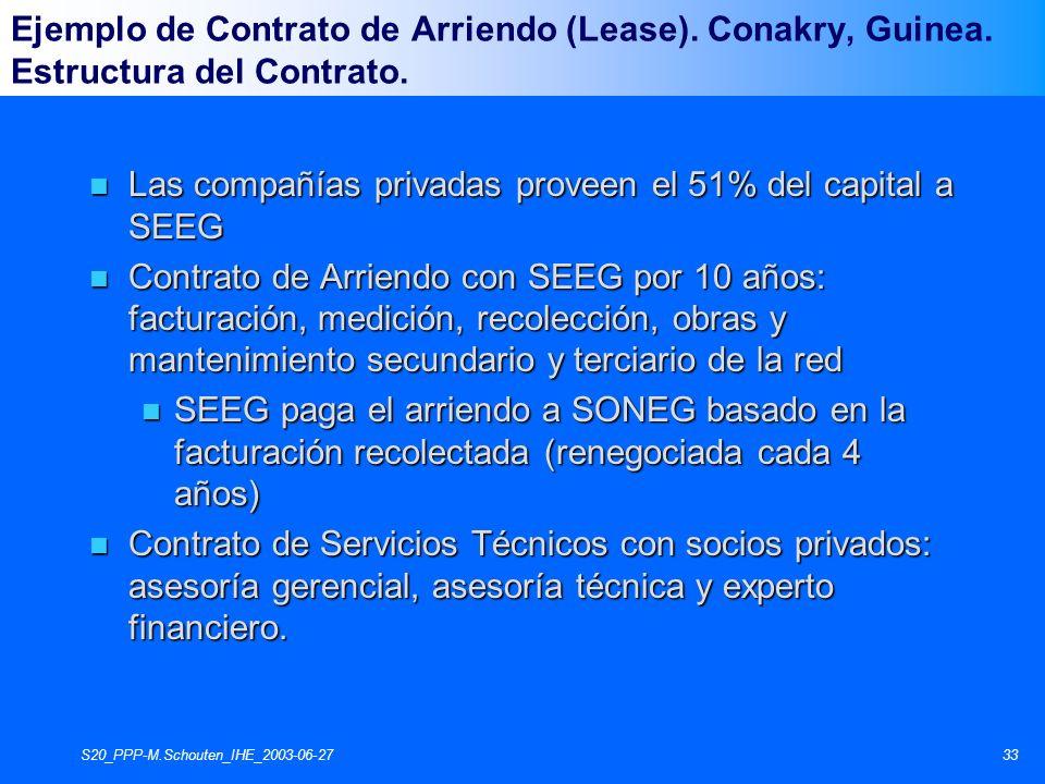 S20_PPP-M.Schouten_IHE_2003-06-2733 n Las compañías privadas proveen el 51% del capital a SEEG n Contrato de Arriendo con SEEG por 10 años: facturación, medición, recolección, obras y mantenimiento secundario y terciario de la red n SEEG paga el arriendo a SONEG basado en la facturación recolectada (renegociada cada 4 años) n Contrato de Servicios Técnicos con socios privados: asesoría gerencial, asesoría técnica y experto financiero.