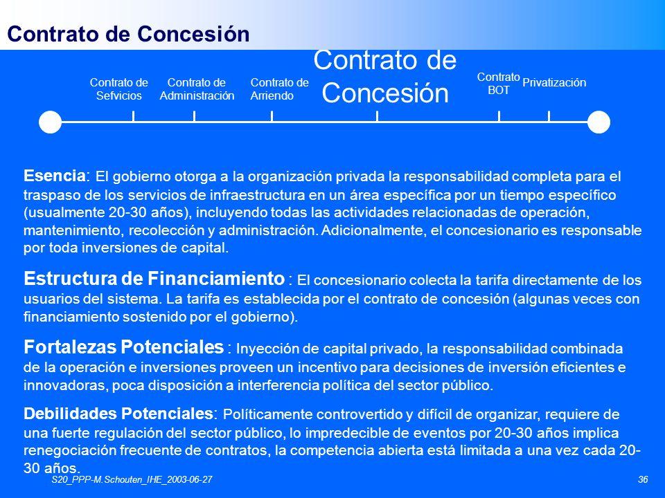 S20_PPP-M.Schouten_IHE_2003-06-2736 Esencia: El gobierno otorga a la organización privada la responsabilidad completa para el traspaso de los servicio