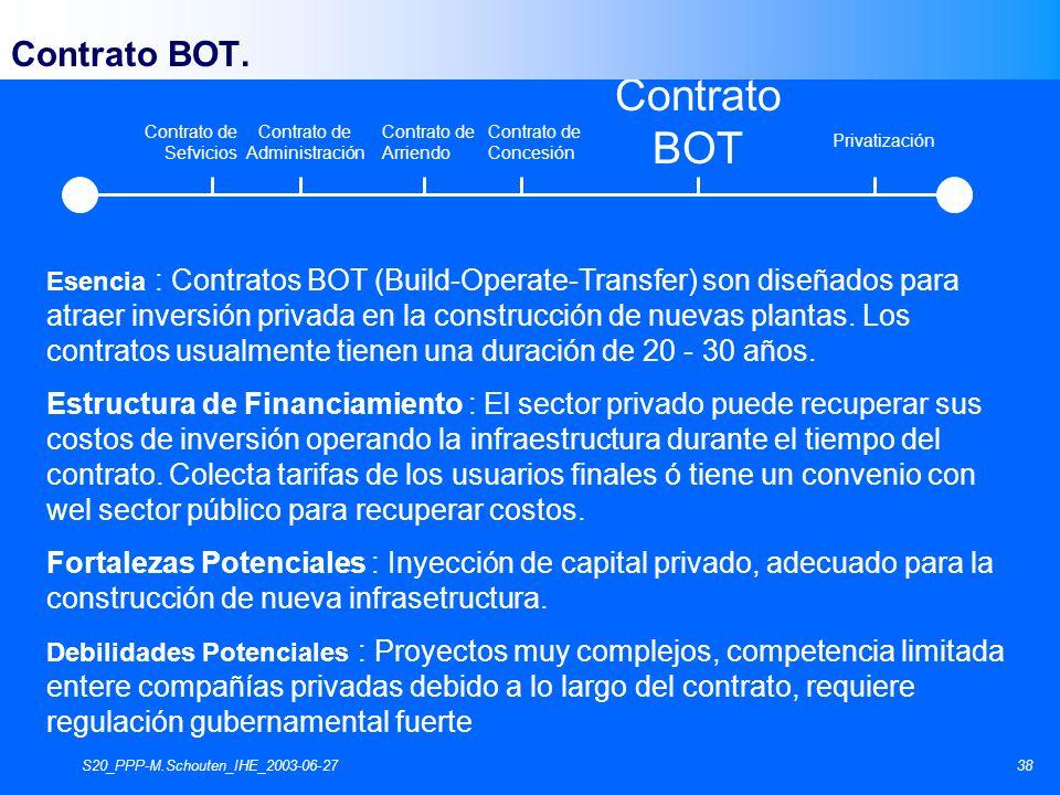 S20_PPP-M.Schouten_IHE_2003-06-2738 Esencia : Contratos BOT (Build-Operate-Transfer) son diseñados para atraer inversión privada en la construcción de