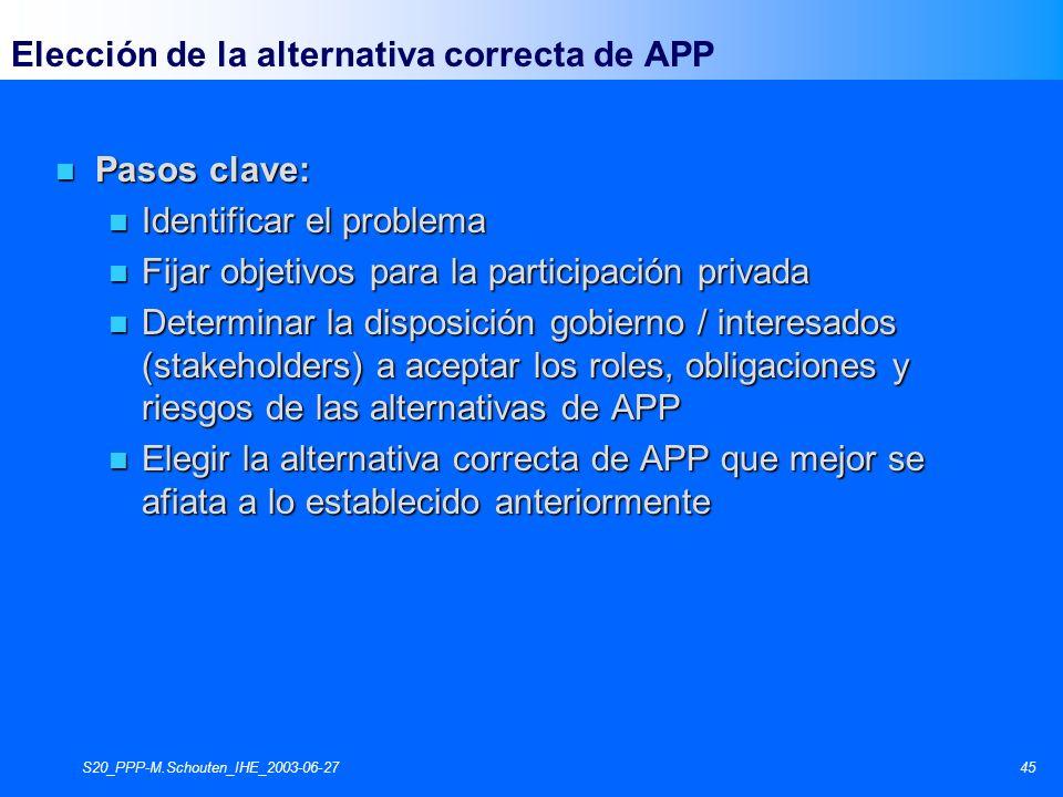 S20_PPP-M.Schouten_IHE_2003-06-2745 Elección de la alternativa correcta de APP n Pasos clave: n Identificar el problema n Fijar objetivos para la part