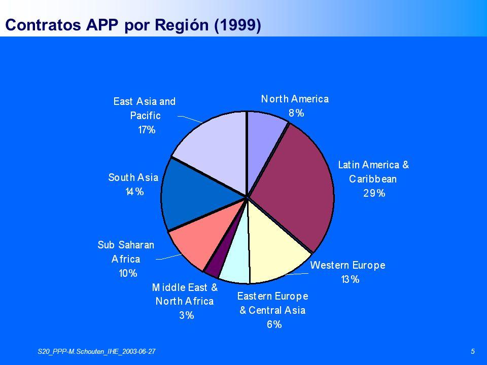 S20_PPP-M.Schouten_IHE_2003-06-275 Contratos APP por Región (1999)
