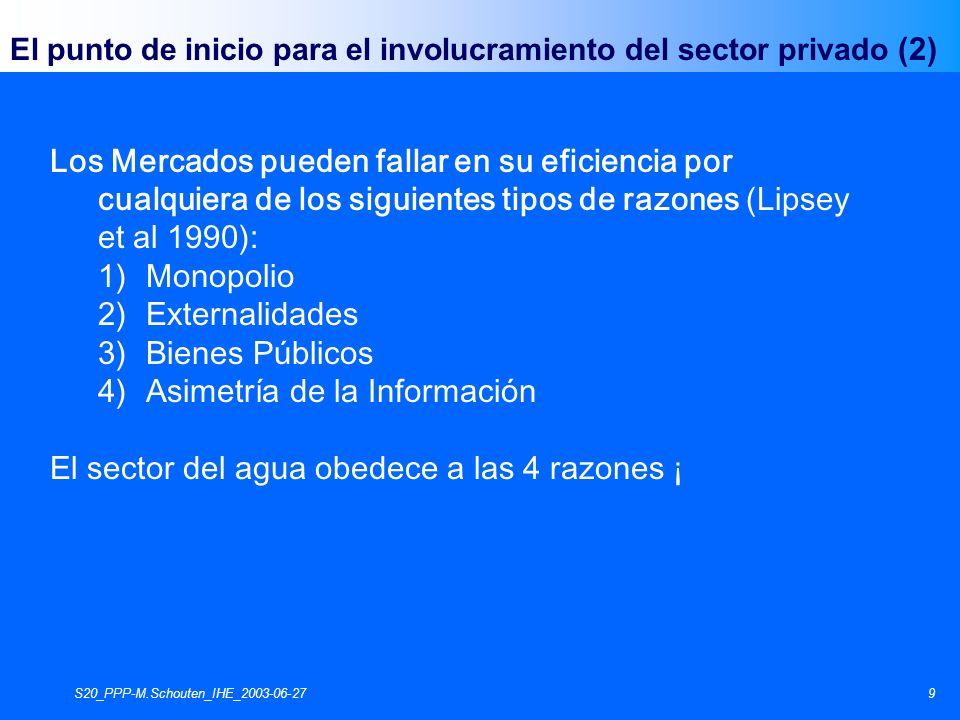 S20_PPP-M.Schouten_IHE_2003-06-2740 Esencia : El gobierno vende los activos del servicio a una organización privada que es resoponsable de todos los aspectos de provisión del servicio dentro su área de servicio (incluyendo operación y mantenimiento, facturación y recolección, inversiones, etc).