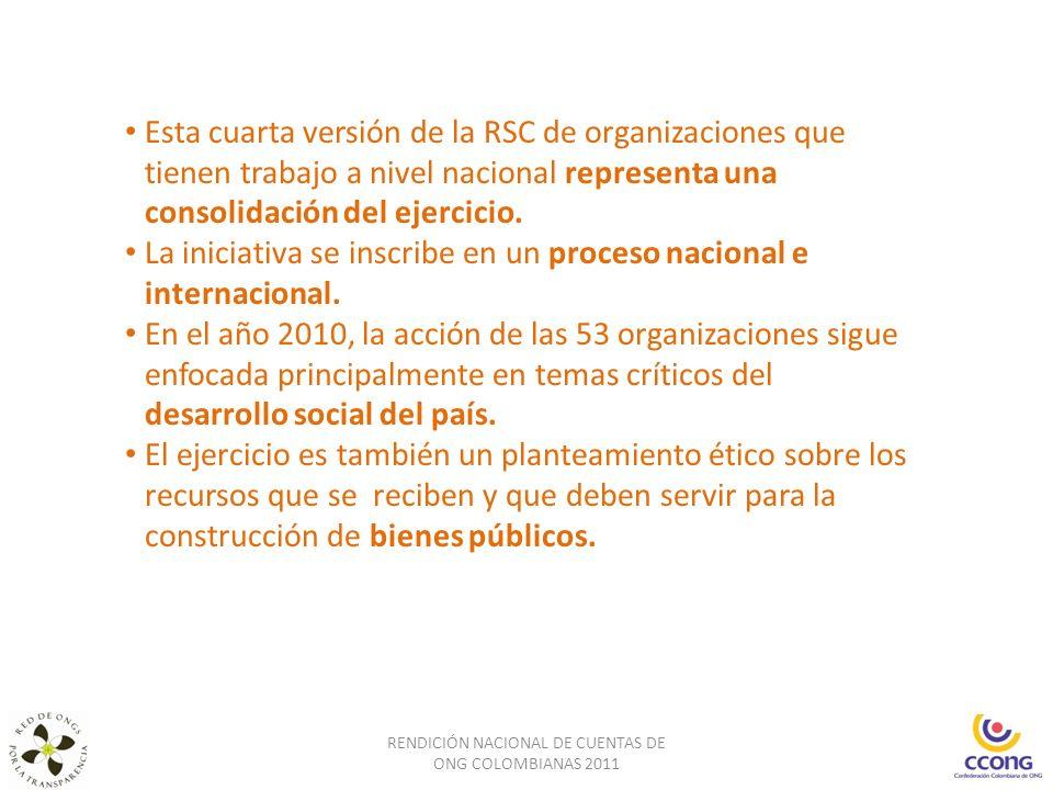 Esta cuarta versión de la RSC de organizaciones que tienen trabajo a nivel nacional representa una consolidación del ejercicio. La iniciativa se inscr