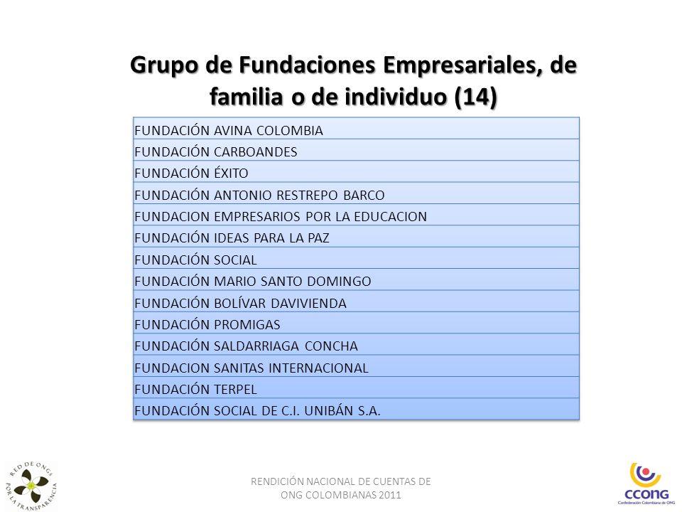 RENDICIÓN NACIONAL DE CUENTAS DE ONG COLOMBIANAS 2011 Grupo de Fundaciones Empresariales, de familia o de individuo (14)