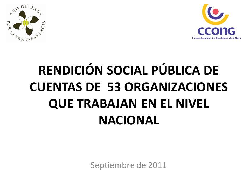 Número de programas/proyectos reportados por las 53 Organizaciones RENDICIÓN NACIONAL DE CUENTAS DE ONG COLOMBIANAS 2011 Programas/proyectos reportados 20092010 Corp./Asoc132129 Fund.