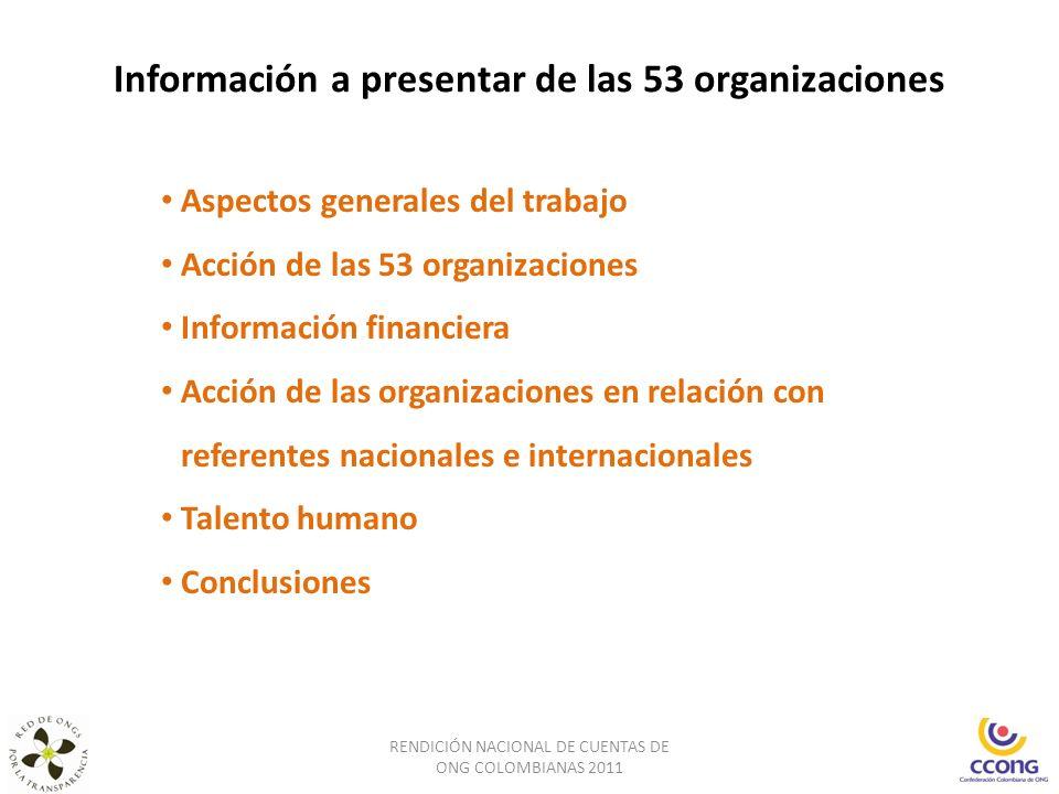 Información a presentar de las 53 organizaciones RENDICIÓN NACIONAL DE CUENTAS DE ONG COLOMBIANAS 2011 Aspectos generales del trabajo Acción de las 53