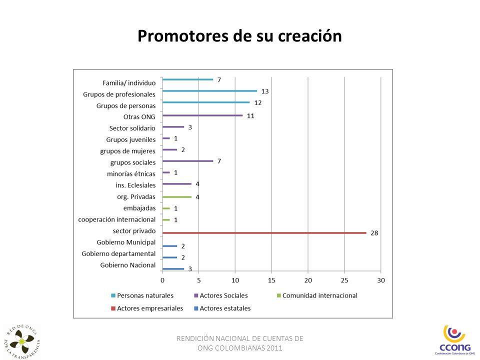 Promotores de su creación RENDICIÓN NACIONAL DE CUENTAS DE ONG COLOMBIANAS 2011
