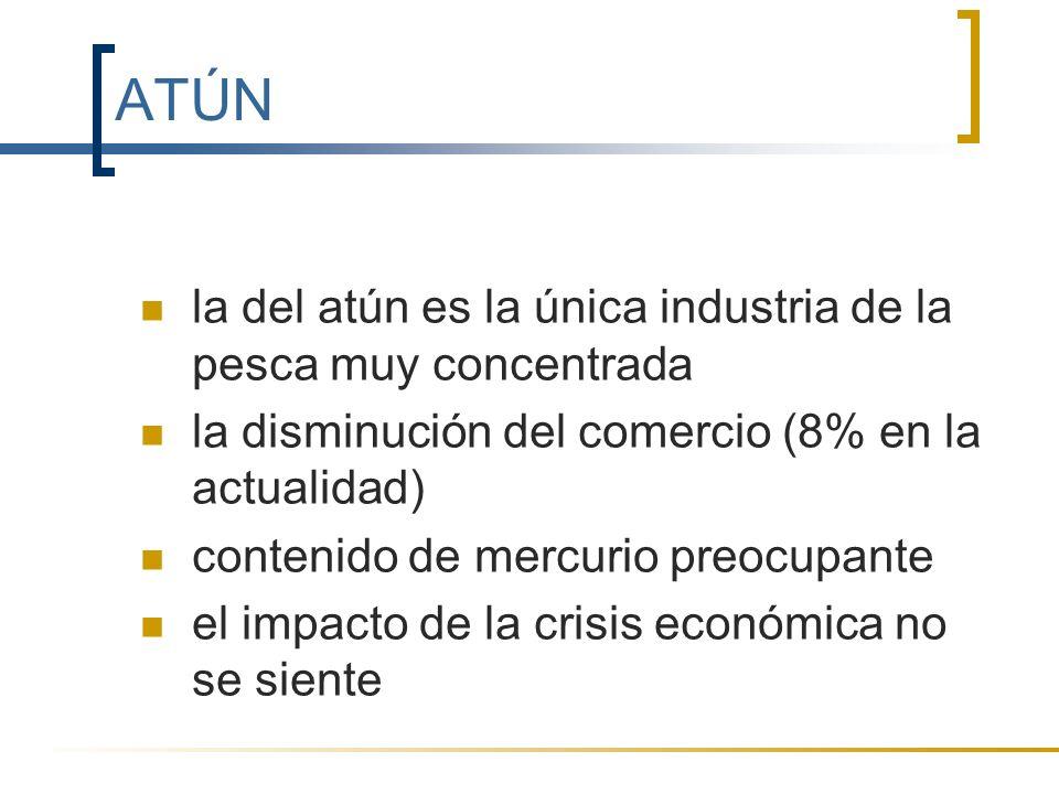 ATÚN la del atún es la única industria de la pesca muy concentrada la disminución del comercio (8% en la actualidad) contenido de mercurio preocupante
