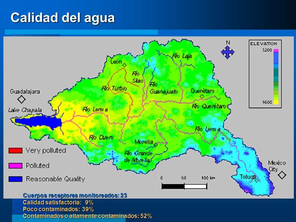 Calidad del agua Cuerpos receptores monitoreados: 23 Calidad satisfactoria: 9% Poco contaminados:39% Contaminados o altamente contaminados: 52%