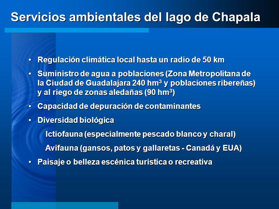 Servicios ambientales del lago de Chapala Regulación climática local hasta un radio de 50 kmRegulación climática local hasta un radio de 50 km Suminis