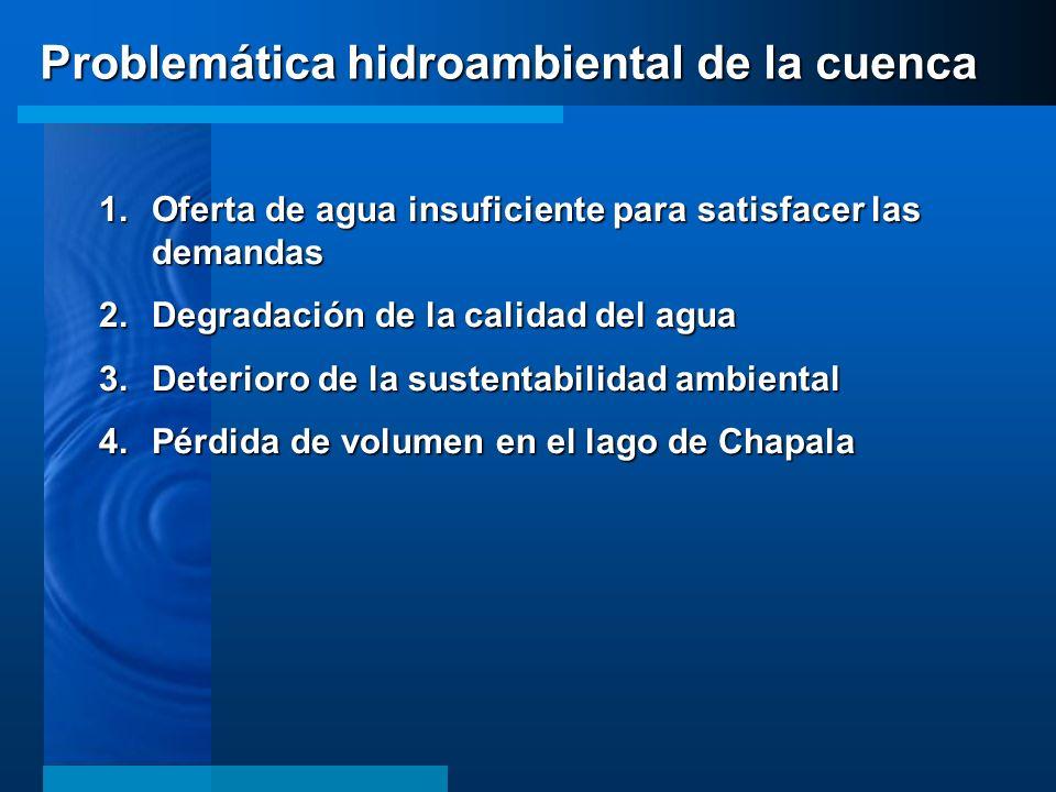 Problemática hidroambiental de la cuenca 1.Oferta de agua insuficiente para satisfacer las demandas 2.Degradación de la calidad del agua 3.Deterioro d