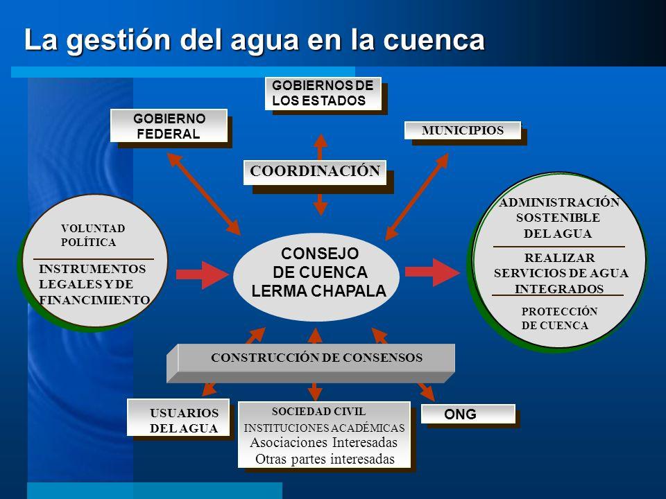 STATE GOVERNMENTS GOBIERNOS DE LOS ESTADOS MUNICIPALITIES MUNICIPIOS FEDERAL GOVERNMENT GOBIERNO FEDERAL SUSTAINABLE WATER MANAGEMENT ENHANCED WATER S