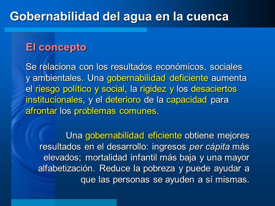 El concepto Se relaciona con los resultados económicos, sociales y ambientales. Una gobernabilidad deficiente aumenta el riesgo político y social, la