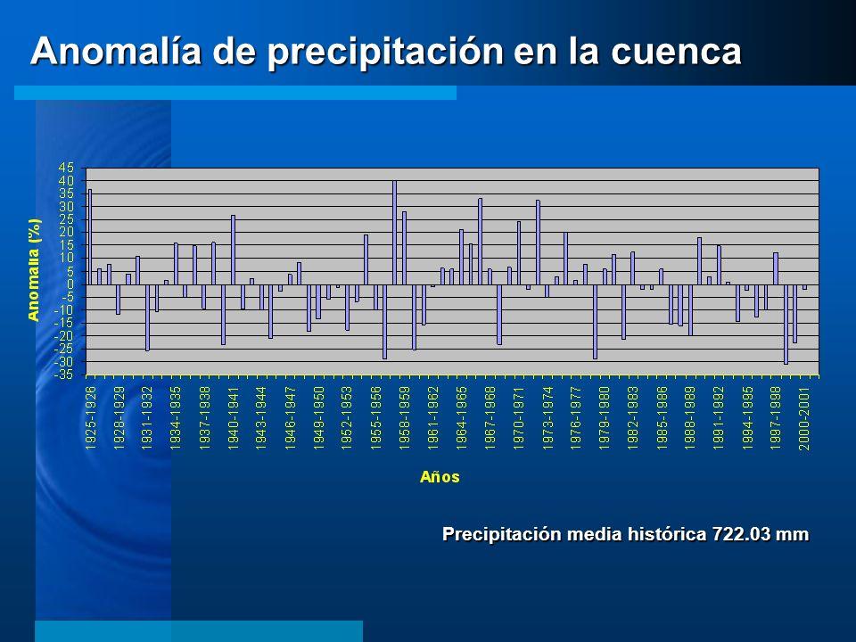 Anomalía de precipitación en la cuenca Precipitación media histórica 722.03 mm