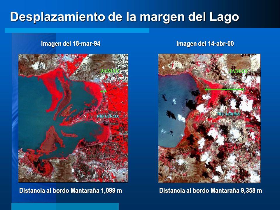 Imagen del 18-mar-94 Imagen del 14-abr-00 Distancia al bordo Mantaraña 1,099 m Distancia al bordo Mantaraña 9,358 m Desplazamiento de la margen del La