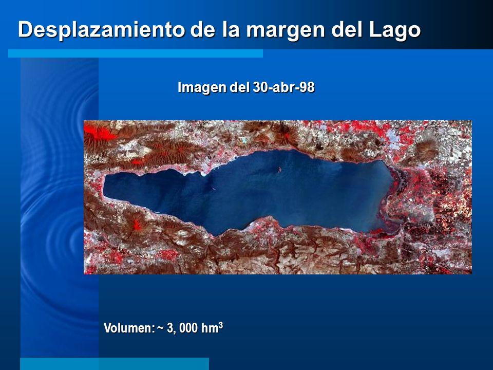Volumen: ~ 3, 000 hm 3 Desplazamiento de la margen del Lago Imagen del 30-abr-98