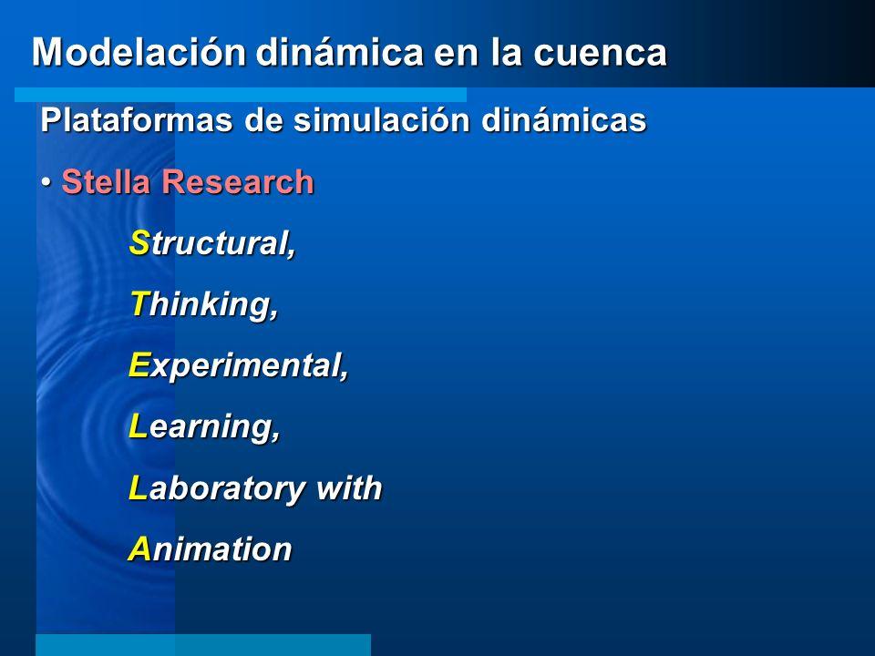 Plataformas de simulación dinámicas Stella Research Stella Research Structural, Thinking, Experimental, Learning, Laboratory with Animation Modelación