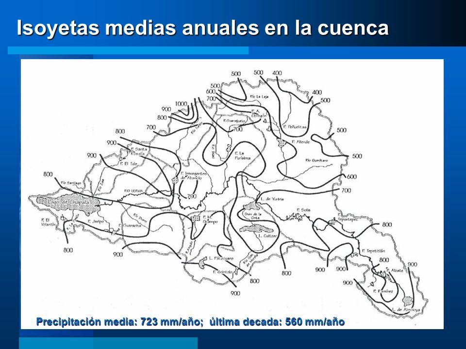 Isoyetas medias anuales en la cuenca Precipitación media: 723 mm/año; última decada: 560 mm/año