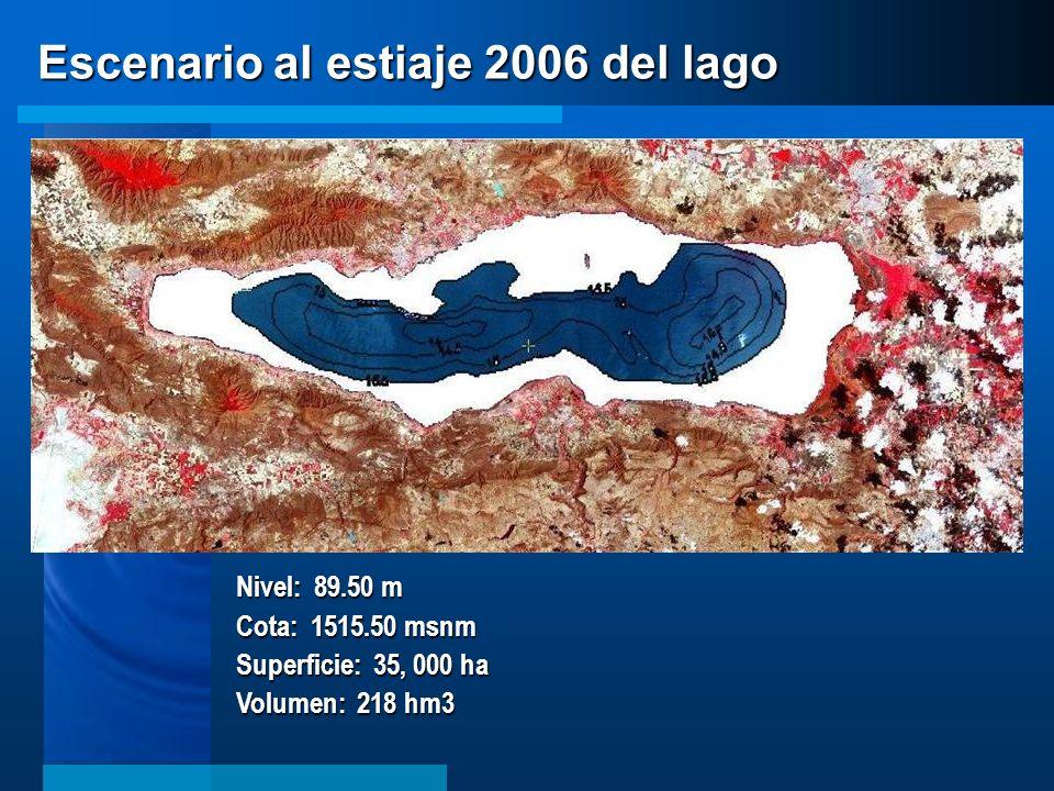 Escenario al estiaje 2006 del lago Nivel: 89.50 m Cota: 1515.50 msnm Superficie: 35, 000 ha Volumen: 218 hm3