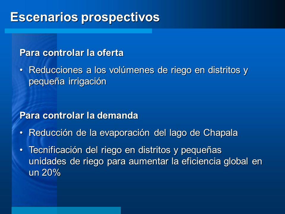 Escenarios prospectivos Para controlar la oferta Reducciones a los volúmenes de riego en distritos y pequeña irrigaciónReducciones a los volúmenes de