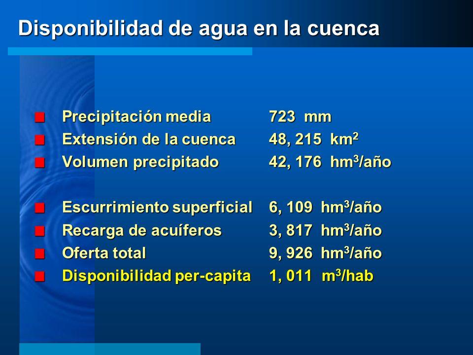 Disponibilidad de agua en la cuenca Precipitación media723 mm Extensión de la cuenca48, 215 km 2 Volumen precipitado42, 176 hm 3 /año Escurrimiento su