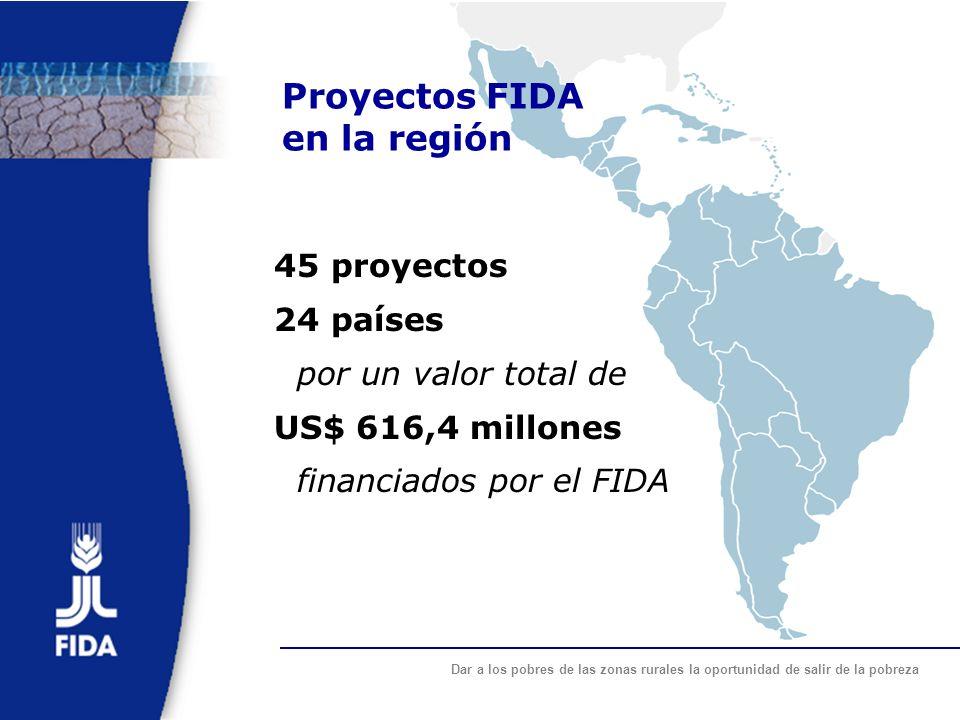 Dar a los pobres de las zonas rurales la oportunidad de salir de la pobreza Proyectos FIDA en la región 45 proyectos 24 países por un valor total de U