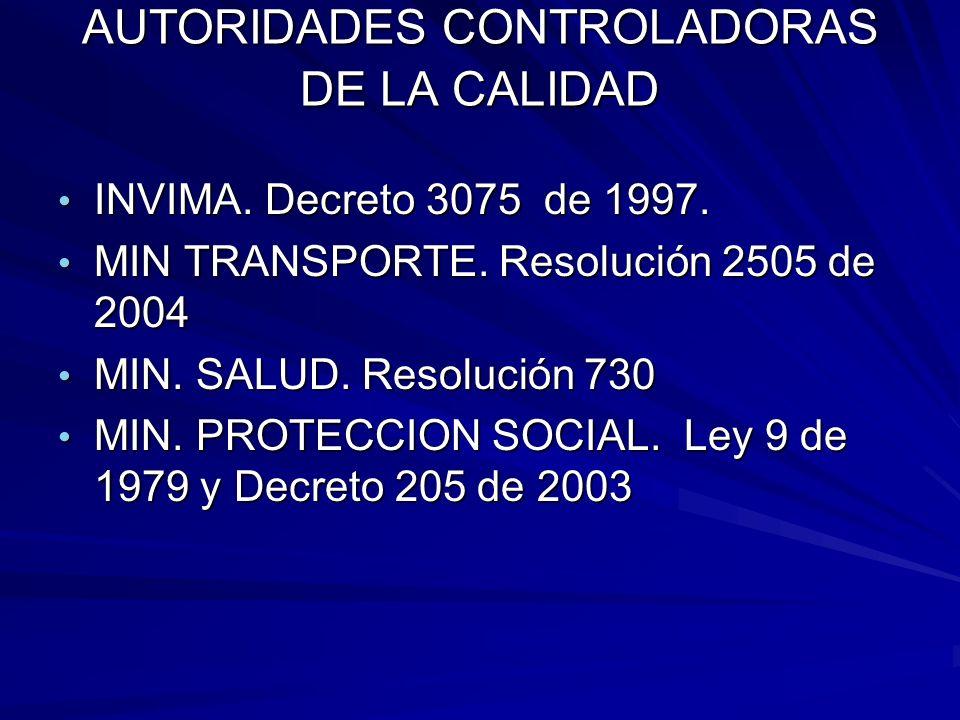 AUTORIDADES CONTROLADORAS DE LA CALIDAD INVIMA. Decreto 3075 de 1997. INVIMA. Decreto 3075 de 1997. MIN TRANSPORTE. Resolución 2505 de 2004 MIN TRANSP