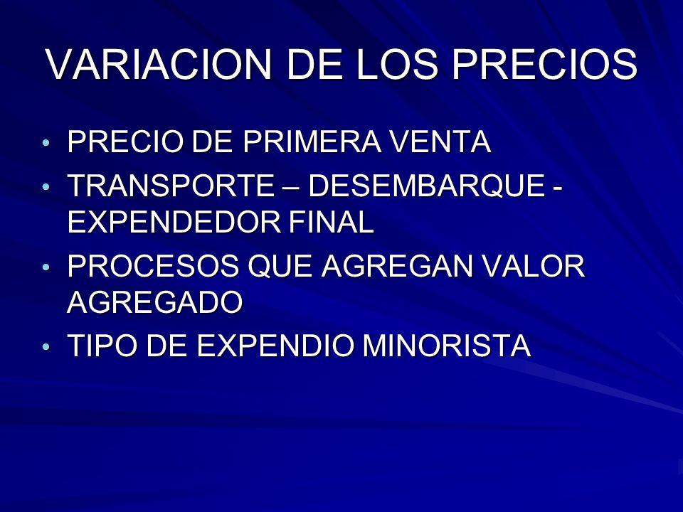 VARIACION DE LOS PRECIOS PRECIO DE PRIMERA VENTA PRECIO DE PRIMERA VENTA TRANSPORTE – DESEMBARQUE - EXPENDEDOR FINAL TRANSPORTE – DESEMBARQUE - EXPEND