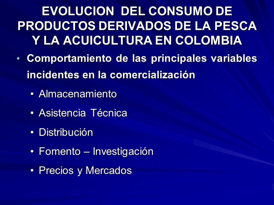 EVOLUCION DEL CONSUMO DE PRODUCTOS DERIVADOS DE LA PESCA Y LA ACUICULTURA EN COLOMBIA Comportamiento de las principales variables incidentes en la com