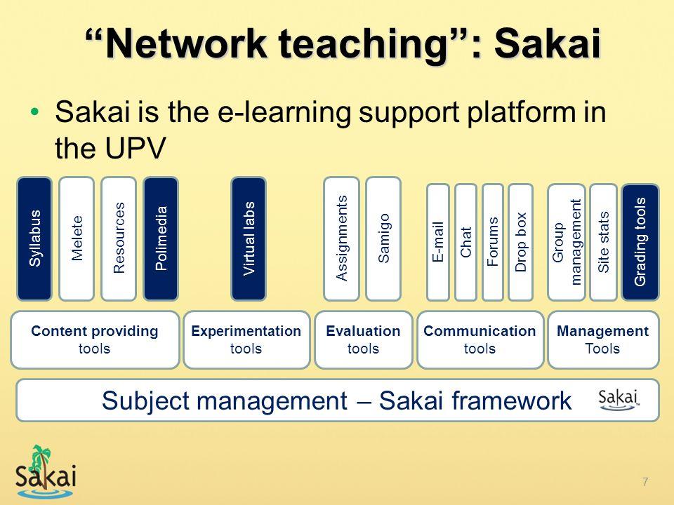 Content providing tools Subject management – Sakai framework Network teaching: Sakai Polimedia Evaluation tools Communication tools Experimentation to