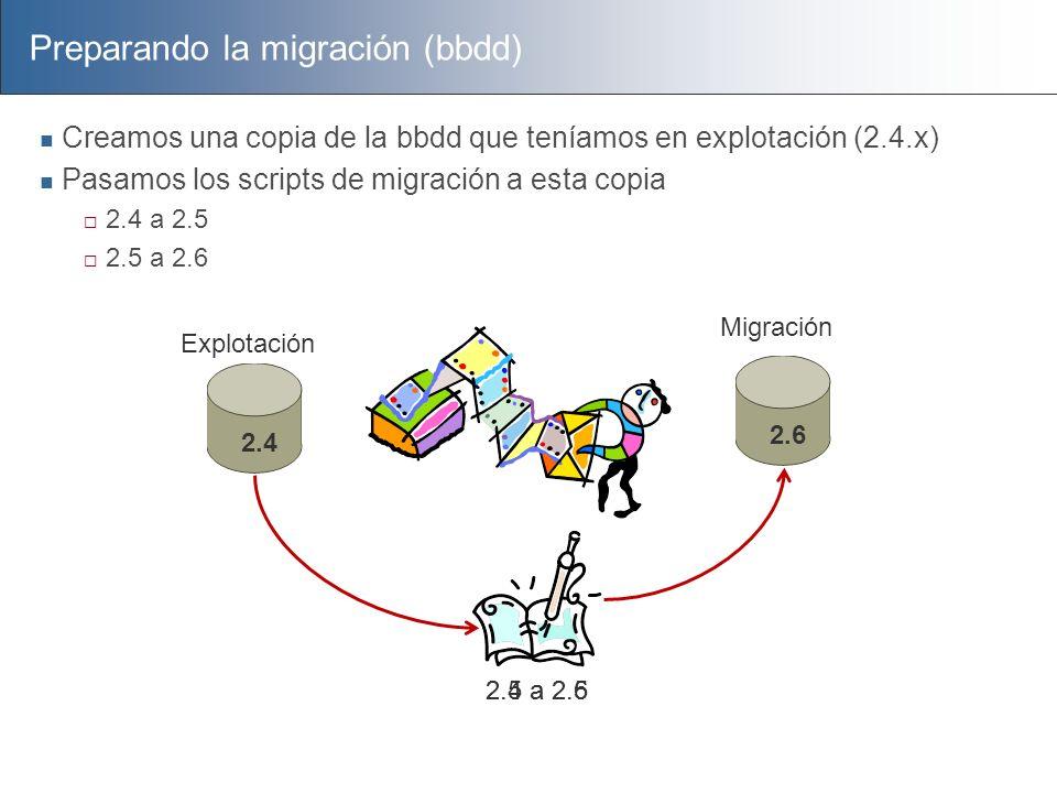Preparando la migración (bbdd) Creamos una copia de la bbdd que teníamos en explotación (2.4.x) Pasamos los scripts de migración a esta copia 2.4 a 2.