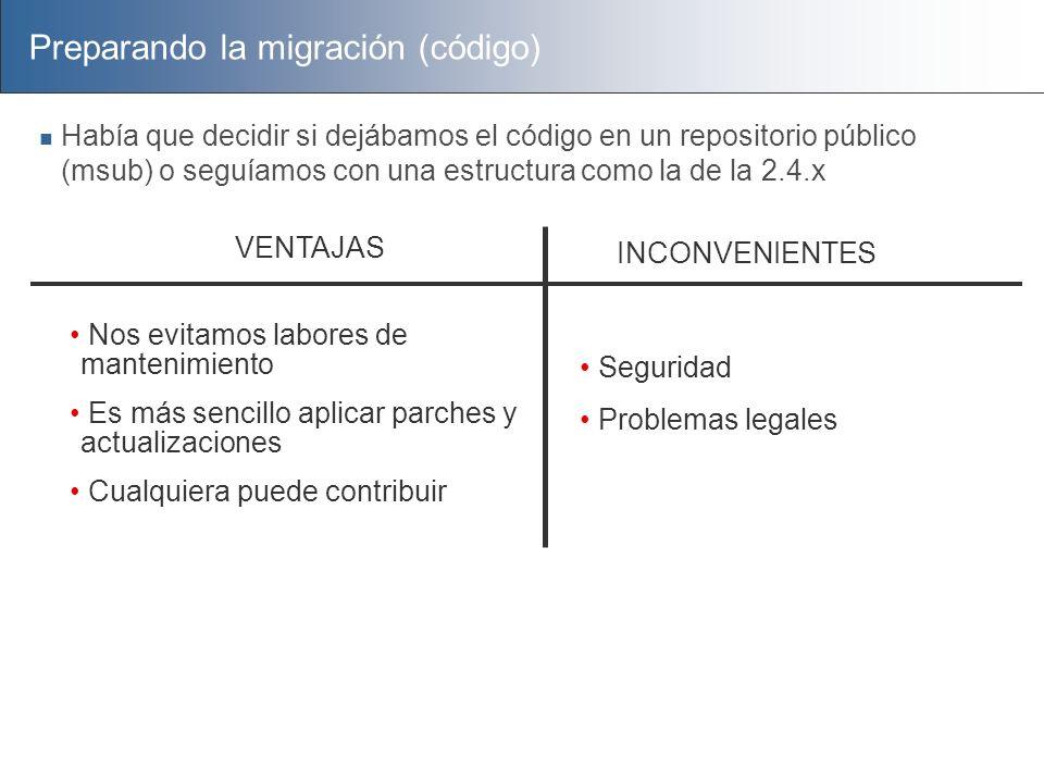 Preparando la migración (código) Había que decidir si dejábamos el código en un repositorio público (msub) o seguíamos con una estructura como la de l