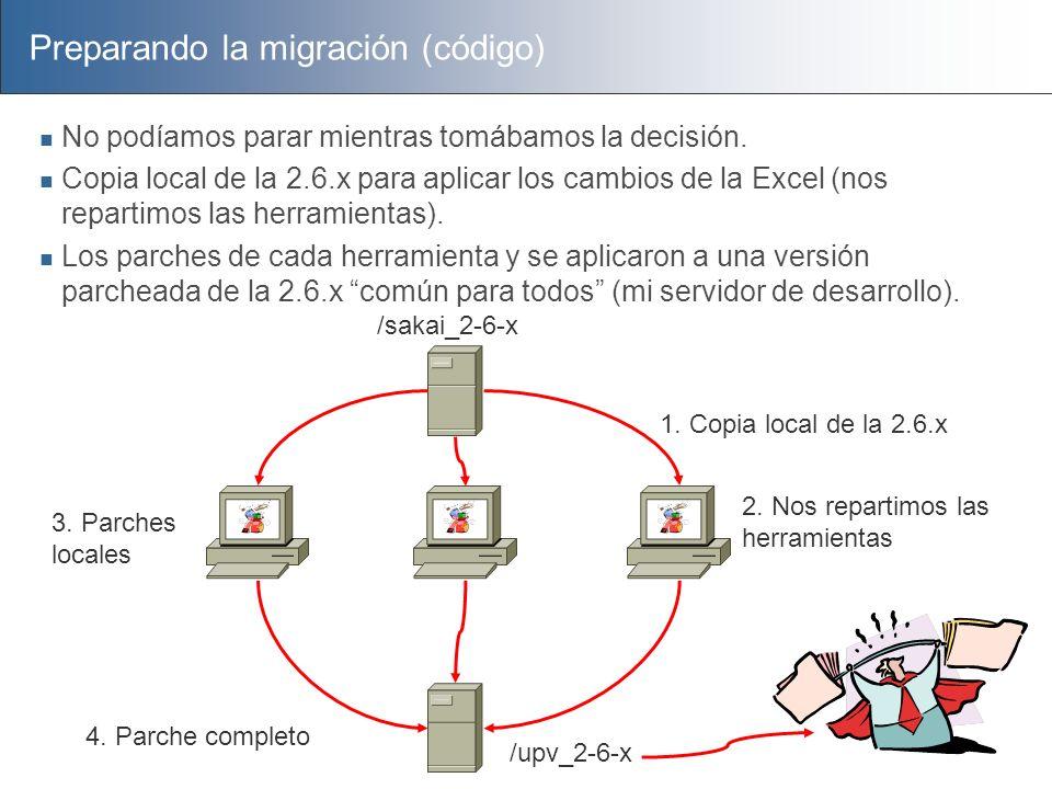 Preparando la migración (código) No podíamos parar mientras tomábamos la decisión. Copia local de la 2.6.x para aplicar los cambios de la Excel (nos r